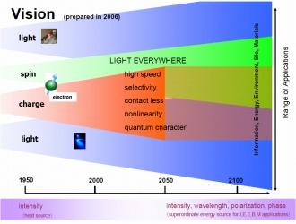 s-vision1.jpg